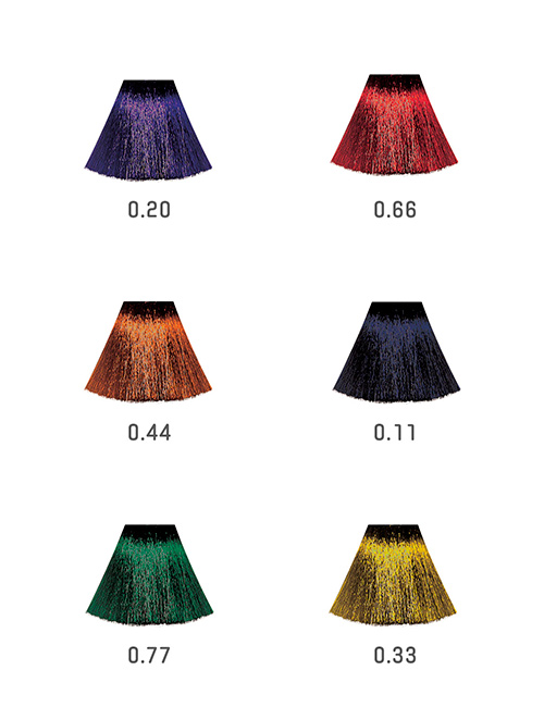 Eva Color Divina.One Matizadores 2 fantasía